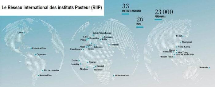 RIIP Reseau Pasteur