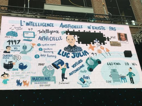 histoire dessinée de l'intelligence artificielle